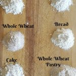 Flour Basics – Getting to Know your Flours